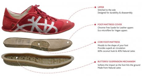 Ethical footwear: Po-Zu Brisk shoe with cocnut husk foot mattress